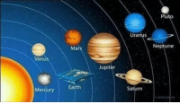 Memes, Earth, and Jupiter: Pl  Uran  Neptune  Ma  Venus  Jupiter  Earth  Saturn  Mercury The solar system in its full glory