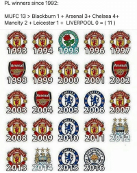 Chelsea, England, and Memes: PL winners since 1992:  MUFC 13 Blackburn 1 Arsenal 3+ Chelsea 4  Mancity 2 Leicester 1 LIVERPOOL 0 (11)  RNROS  CHES  1993 1994 1955 1996 1997  ACHES  Arsenal  Arsenal  1998 11999 2000 2001 2002  MELSE  MELSE  Arsenal  2003 2004 2005 2006 2000  MELSE  CH  CHES  2008 2009 2010 2011 920 12  MELSE  OSTER  ACHES  20183 2012 Kings of england mufc 🔴