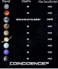 Javascript, Planet, and This: Planet  DeathsHas  JavaScript  NO  NO  NO  NO  NO  COINCIDENCEP Javascript is destroying this planet