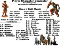 Elf, Facebook, and Samurai: Player Character Generator  Brought to you by:  Facebook.com/GameMasterStash  Race Birth Month  Jan Gnome May- Catfolk Sepa Human  Oct Tiefling  Febe Goliath  June: Faerie  July Dwarf  March Elf  Nov Half- Elf  April  Half-Orc  Aug- Halfling  Dece Aasimar  Background Birthda  Class First Letter of  1-2 Hermit  17-18  Scholar  First Name  3-4 Merchant  19-20 Thief  A-B CLERIC  21-22  Farmer  5-6  Pirate  C-D SAMURAI  7-8 Beggar  23-24 Assassi  E-F NINJA  9-10  Performer  25-26 Officer  G-H z RANGER O-P BARD 11-12 z Soldier  27-28 Cultist  a-R MONK  I-J- FIGHTER  13-14 Slave  29-30 Cook  K-L SORCERER  S-T ROGUE  15- 16  Bandit  1 Royalty  M-N BARBARIAN U-V DRUID  W-X PALADIN  Y- Z WARLOCK Catfolk Sorcerer, with a background in Soldier.  I guess one day I was shaking my commanding officer's hand and a shocking grasp went off?  - Leopold the Just