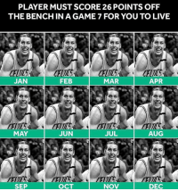 i got Kelley.: PLAYER MUST SCORE 26 POINTS OFF  THE BENCHINA GAME 7 FOR YOU TO LIVE  JAN  FEB  MAR  APR  AUG  MAY  JUN  JUL  OCT  DEC  SEP  NOV i got Kelley.