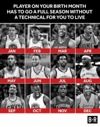 Dead or alive?: PLAYER ON YOUR BIRTH MONTH  HAS TO GO AFULL SEASON WITHOUT  A TECHNICAL FOR YOU TO LIVE  22  FEB  APR  JAN  MAR  ORLEANS  JUN  JUL  MAY  AUG  NOV  SEP  DEC  OCT  BR Dead or alive?