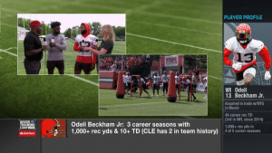 God, Memes, and Nfl: PLAYER PROFILE  13  BROWNS  ANY  WR Odell  13 Beckham Jr.  Acquired in trade w/NYG  in March  44 career rec TD  (3rd in NFL since 2014)  INSIDE  TRAINING  CAMPLIVE  Odell Beckham Jr: 3 career seasons with  1,000+ rec yds in  4 of 5 career seasons  1,000+ rec yds & 10+ TD (CLE has 2 in team history)  AState Farm .@OBJ and @God_Son80 ALWAYS keep it real with each other. 💯 #NFLTrainingCamp  📺: @nflnetwork https://t.co/RRiCfTa7Kr
