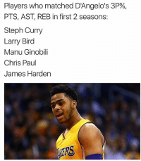 Chris Paul, James Harden, and Manu Ginobili: Players who matched D'Angelo's 3P%,  PTS, AST, REB in first 2 seasons:  Steph Curry  Larry Bird  Manu Ginobili  Chris Paul  James Harden  MERS Will LA regret trading DRuss away? @thefumblesports Tags: Lakeds NBA DRuss
