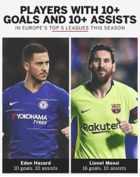Studs 😎🔥: PLAYERS WITH 10+  GOALS AND 10+ ASSISTS  IN EUROPE'S TOP 5 LEAGUES THIS SEASON  FCB  YOKOHAMA  TYRES  akuter  Eden Hazard  10 goals, 10 assists  Lionel Messi  16 goals, 10 assists Studs 😎🔥
