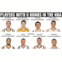 Dunk, Matthew Dellavedova, and Nba: PLAYERS WITHODUNKS IN THE NBA  Matthew Dellavedova  Ricky Rubio  Nick Calathes  Jimmer Fredette  No dunks in 138 NBA games  No dunks in 159 NBA games  No dunks in 202 NBA games.  No dunks in 229 NBA games  J Barea  NBAMEMES  Beno Udrih  DJ Augustin  Luke Ridnour  No dunks in 539 NBA games  No dunks in 631 NBA games  No dunks in 801 NBA games.  No dunks in 852 NBA games. noticethetrend? 👱🏻😂😭