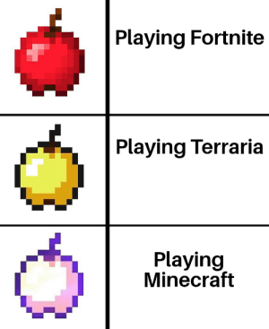Minecraft, Good, and Dank Memes: Playing Fortnite  Playing Terraria  Playing  Minecraft Minecraft good