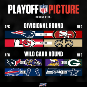 If the playoffs started today. 👀 https://t.co/bZufRGPRZ3: PLAYOFFPICTURE  THROUGH WEEK 1  DIVISIONAL ROUND  AFC  NFC  (S)  1 SEEDS  S  2 SEEDS  WILD CARD ROUND  AFC  NFC  G  6 a 3  6аз  5 a 4  5 a 4 If the playoffs started today. 👀 https://t.co/bZufRGPRZ3