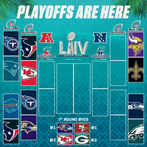 The updated #NFLPlayoffs bracket! #WeReady https://t.co/gck1uGHB0V: PLAYOFFS ARE HERE  NFL  NFL  WILD CARD  NFL  NFL  (WILD CARD  DIVISIONAL  DIVISIONAL  LAIV  SUPER BOWL  CHAMPIONSHIP  CHAMPIONSHIP  PESEND / turbotax.  ESEVID r / turbotax.  FEBRUARY 2, 2020  1ST ROUND BYES  #1  #1  G#2  The updated #NFLPlayoffs bracket! #WeReady https://t.co/gck1uGHB0V