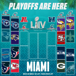 Who's ready for the Divisional Round? #NFLPlayoffs #WeReady https://t.co/76BD9xsgoY: PLAYOFFS ARE HERE  NFL  NFL  WILD CARD  NFL  NFL  (WILD CARD  DIVISIONAL  DIVISIONAL  LAIV  SUPER BOWL  CHAMPIONSHIP  CHAMPIONSHIP  PESEI r / turbotax.  PRESEVID r / turbotax.  FEBRUARY 2, 2020  TB  SUPER B OWL LIV  MIAMI G  WATCH ON MOBILE: NFL APP | YAHOO SPORTS APP Who's ready for the Divisional Round? #NFLPlayoffs #WeReady https://t.co/76BD9xsgoY