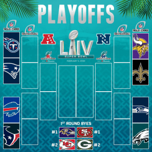 The #NFLPlayoffs are set! https://t.co/JUPNOiDKSA: PLAYOFFS  NFL  NFL  WILD CARD  NFL  NFL  (WILD CARD  DIVISIONAL  DIVISIONAL  LAIV  SUPER BOWL  CHAMPIONSHIP  CHAMPIONSHIP  / turbotaxlive  FEBRUARY 2, 2020  m / turbotaxlive  1ST ROUND BYES  #1  #1  G#2  The #NFLPlayoffs are set! https://t.co/JUPNOiDKSA