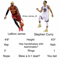 "LeBron James, Nba, and Stephen: PLENELAND  ARRI  @nba memes 24  LeBron James  Stephen Curry  6'8""  613""  Height  Has handshakes with  Nah  Yep  teammates?  Rings  Nope  Blew a 3-1 lead?  You bet Just a JOKE! 😂 (And no, I'm not a Cavaliers or Warriors fan) nbamemes nba_memes_24"