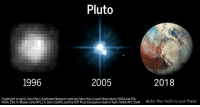 Nasa, Pluto, and Search: Pluto  1996  2005  2018  Credits(left to right): Alan Stern (Southwest Research Institute), Marc Buie (Lowell Observatory) NASA and ESA;  NASA, ESA, H. Weaver (JHU/APL), A. Stern (SwRI), and the HST Pluto Companion Search Team; NASA/APL/SwRI
