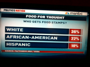 bigboobiesliddlebooty:  bootyscientist:  i promise to reblog this every time it shows up on my dash  Just incase motherfuckers forgot . They love to call us welfare queens .   also when white people claim latino immigrants (illegal and legal) are draining the system on welfare …… (which makes no sense but whatever): POITICS MATION  de msnbc  FOOD FOR THOUGHT  WHO GETS FOOD STAMPS?  WHITE  36%  22%  AFRICAN-AMERICAN  10%  HISPANIC  SOURCE: FACTCHECK.ORG / USDA bigboobiesliddlebooty:  bootyscientist:  i promise to reblog this every time it shows up on my dash  Just incase motherfuckers forgot . They love to call us welfare queens .   also when white people claim latino immigrants (illegal and legal) are draining the system on welfare …… (which makes no sense but whatever)