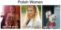 Women: Polish Women  age: 18 years ages 38 yearsage: 68 years