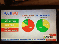 Bad, Facts, and Hillary Clinton: POLITI  DONALD TRUMP HILLARY CLINTON  FACT CHECKS  FACT CHECKS  TRUE  MOSTLY TRUE  HALF TRUE  MOSTLY  FALSE OR WORSE  LIVE  MSNBC  VE SOME BAD HOMBRES HERE, AND WE'RE GOING TO GET THEM OUT HI SEV 825 The Republicans have no use for facts.  They have long since chosen to use false propaganda for political gains and the result is the greatest divisiveness in our near history and of course the disastrous candidacy of Donald Trump.  Thanks, Republicans.