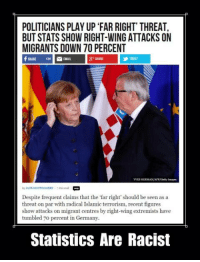 Email, Germany, and Racist: POLITICIANS PLAY UP FAR RIGHT' THREAT  BUT STATS SHOW RIGHT-WING ATTACKS ON  MIGRANTS DOWN 70 PERCENT  SHARE  120  EMAIL  SHARE  TWEET  Despite frequent claims that the far right' should be seen as a  threat on par with radical Islamic terrorism, recent figures  show attacks on migrant centres by right-wing extremists have  tumbled 7o percent in Germany.  Statistics Are Racist