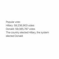 OMG: Popular vote:  Hillary: 59,236,903 votes  Donald: 59,085,787 votes  The country elected Hillary, the system  elected Donald OMG