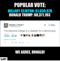 Tell the electoral college:  Save us from Donald Trump when you vote in December:  http://leftaction.com/save-us-electors: POPULAR VOTE:  HILLARY CLINTON: 61,039,676  DONALD TRUMP: 60,371,193  Donald J. Trump  Follow  @real DonaldTrump  The electoral college is a disaster for a democracy.  RENVEETs LIKES  125,611 86,769  8:45 PM 6 Nov 2012  t 130K 87K  WE AGREE, DONALD!  left E Tell the electoral college:  Save us from Donald Trump when you vote in December:  http://leftaction.com/save-us-electors
