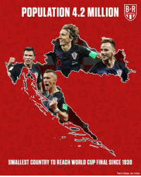 World Cup, World, and Reach: POPULATION 4.2 MILLIONR  SMALLEST COUNTRY TO REACH WORLD CUP FINAL SINCE 1930  NO FINAL IN 1950 Punching above their weight 🇭🇷