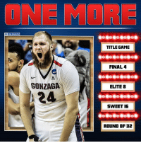 Memes, Cbs, and Game: PORTS  CBS  GONZAGA  24  TITLE GAME  FINAL 4  ELITE B  SWEET IG  ROUND OF 32 Gonzaga will play for the BIG one.