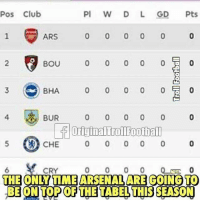 Arsenal, Club, and Memes: Pos Club  Pl W D  Pts  GD  0 0 0 0  ARS  BOU  0 0 0 0  BHA  0 0 0 0 0  BUR  0 0 0 0 0  CHE  0 0 0 0 0  6 SY CRY  THE ONLYTME ARSENAL ARE GOING TO  BE ON TOP OF THE TABEL THIS SEASON Arsenal... 😂😂😂