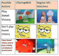 victory: Possibler/SpongeBob Regular NFL  Actions  Play  Sweet  Victory  Watchers  Don't play  Sweet  Victory  Tease Sweet  Victory only to  play a clunky,  out of place 3  second scene