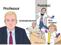"Club, Tumblr, and Blog: Postdoc  Professor  PhD  student  Undergraduate <p><a href=""http://laughoutloud-club.tumblr.com/post/158693937996/well-read-people-will-know"" class=""tumblr_blog"">laughoutloud-club</a>:</p>  <blockquote><p>Well Read People Will Know</p></blockquote>"