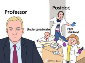 Club, Tumblr, and Blog: Postdoc  Professor  PhD  student  Undergraduate laughoutloud-club:  Well Read People Will Know