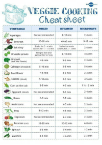 "Meme, Tumblr, and Asparagus: pot  Cheat sheet  MICROWAVE  BOILED  Not recommended  30-60 min  Stalks for 3 4 min  STEAMED  8-10 min  40-60 min  Stalks for 6 min  VEGETABLE  2-4 min  9-12 min  2-4 min !  Asparagus  Beetroot  Bok choy  Brussels sprouts  Broccoli  Leaves for 1 1 V min Leaves for 2 3 min  4-6 min  Bring to boil and  immer for 5-7 min  8-10 min  5-6 min  5-8 min  3-5 min  4-5 min  4-7 min  2-3 min  5-6 min !  2-3 min  4-5 min  4-6 min  (cut into florets)  Cabbage (shredded)  Cauliflower  Carrots (sliced)  5-10 min  4-6 min  5-10 min  5-8 min  2 2 min  2-4 min  3-4 min  1  Corn on the cob5 m  5-6 min  5-8 min  4-5 min  4-5 min  2-4 min  10-12 min  5-6 min  Eggplant (sliced)  Not recommended  Beans  6-8 min  2-3 mini  2-3 min  2-3 min  6-8 min  1-2 min  2-3 min  Mushrooms  Not recommended  8-12 min  Not recommended  15-20 min  2-5 min  Capsicum  Potatoes (cut)  ,トーSpinach t 35  4-6 min  Zucchini <p>Kitchen Cheat Sheets You Absolutely Need In Your Kitchen ASAP.<br/><a href=""http://daily-meme.tumblr.com""><span style=""color: #0000cd;""><a href=""http://daily-meme.tumblr.com/"">http://daily-meme.tumblr.com/</a></span></a></p>"