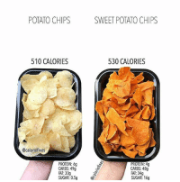 "Definitely, Family, and Google: POTATO CHIPS  SWEET POTATO CHIPS  510 CALORIES  530 CALORIES  @caloriefixes  PROTEIN: 6g  CARBS: 49g  FAT: 30g  SUGAR: 0.5g  4g  CARBS: 48g  FAT: 34g  SUGAR: 16g @Regrann from @total_nutrition_greenway - Oh wow eye opening for most of you thinking you're doing better by eating these hope you learned something from this today Repost @caloriefixes ・・・ Potato Chips VS. Sweet Potato Chips 🥔🍠 caloriefixes The plan wasn't to eat 100g of Sweet Potato chips but, it kinda happened.. by snaccident🙊 ""Snaccident"" (n). Eating an entire pizza-family sized bag of crisps by mistake - actual Google definition🙈 ⠀ OK, so SP Crisps are good - it was my first time having them as previously I've only tried the vegetable crisps which are ""OK"" but I find they have a weird taste tbh. ⠀ Sweet potato crisps are moreish and delicious (as I learnt today💁🏻). However, as I looked at the calories and macros (100g for each shown), I couldn't help but think that actually, 'normal' crisps would of been pretty much similar (and for some BETTER macros). ⠀ This post isn't saying eat this or that; it's a look at the differences between the two - which may be surprising for some of us (including me 🙋🏻who only checked the macros 500 calories later😂). ⠀ Some of us would definitely think, ""I will go for the SP chips- it IS sweet potato, after all so it must be alright"". But, I would say when it comes to snacks like crisps or chips you can't really rely on them to get your 5-a-day. The benefits for choosing one of these fried foods or the other is going to be pretty low. Sure there are some nutritional differences with Potatoes having more Vitamin B6 and SP having more Vitamin A and a better GI value.. but, I personally don't rely on snacks like this for my daily nutrients! Who does! ⠀ Choose what you ENJOY and always just remember that sometimes these billion pound marketing budgets make Sweet Potato crisps or Starbucks Green Tea Frappuccino seem way healthier than they actually are🙏🏼 🥔🍠 @caloriefixes healthyfood healthylifestyle healthy slimmingworld beforeandafter fitnessjourney weightlossjourney balance vegan plantbased bbg transformation veganfoodshare potato chips eatclean diet glutenfree fitness foodie nutrition iifym weightloss fitfam flexibledieting foodporn workout exercise"