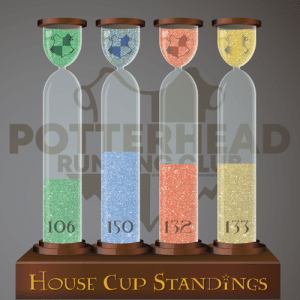 HOUSE CUP STANDINGS!  The extension to the Vanishing Half-Marathon event calendar is a possible game-changer for some of our houses...and you're still clocking HUGE gains in Charity Miles as well! Combine that with the great news this week about the RTI summer DIP collections, and things are at the highest levels of 'happy chaos' around the Castle that we've seen in a long, long time!  Want to know where the next tiers, next goals, and next points can be earned? Get to your common rooms, and talk to your heads of house!  Best of luck to all!: POTTERHEAD  RUN  opy progr  a ra  ON  132  I06  133  1S0  HOUSE CUP STANDINGS HOUSE CUP STANDINGS!  The extension to the Vanishing Half-Marathon event calendar is a possible game-changer for some of our houses...and you're still clocking HUGE gains in Charity Miles as well! Combine that with the great news this week about the RTI summer DIP collections, and things are at the highest levels of 'happy chaos' around the Castle that we've seen in a long, long time!  Want to know where the next tiers, next goals, and next points can be earned? Get to your common rooms, and talk to your heads of house!  Best of luck to all!