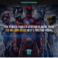 Memes, Power Rangers, and Zordon: POWER RANGERS  THE TEASER TRAILER GENERATED MORE THAN  150 MILLION VIEWS  IN IT'S FIRST 48 HOURS  CINEMA  FACTS Who hyped for this? — Follow @cinfacts and tag your friends — mightymorphinpowerrangers powerrangers powerrangers2017 powerrangersmovie zordon ritarepulsa redranger blueranger greenranger megazord dragonzord pinkranger yellowranger blackranger elizabethbanks bryancranston sabaan nickleodeon cinema_facts