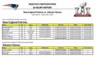 Here's the final injury report for the patriots vs falcons game . onemore pats patsnation nfl patriotsnation patriotsvssteelers playoffbound sb51 nfl playoffpicture nflplayoffs weareallpatriots driveforfive tombrady tb12 goat billbelichick nflgameday patswin newenglandpatriots espn nfldivisionalplayoffs nflafcchampionship sb superbowl superbowl51 superbowlbound patriotsvsfalcons patriots: PRACTICE PARTICIPATION  & INJURY REPORT  New England Patriots vs. Atlanta Falcons  Super Bowl LI-Friday, Feb. 3, 2017  SUPER BOWL  Players listed alphabetically within status listing  New England Patriots  Dayer Injury  Wednesday  Thur day Friday Game Status  Bennett Martelius TE Knee Limited Participation Limited Participation Limited Participation Questionable  Branch, Alan  DT Toe Limited Participation Limited Partkipation Limited Partiopation LQuestionable  Ebner Nate IDB Concussion Limited Participation Limited participation Umited participation Questionable  Hightower Dont'a  8 Shoulder Limited Participation Limited Partkipation umited Participation Questionable  Hogan Chris WR Thet Limited Participation Limited Participation LLimited Participation LQuestionable  WMR Kneed uimited Participation Unnted Participation Mitchell Malcolm  Limited Partidpation Questionable  Limited Participation Umited Participation Questionable  Bold indicates a change from the previous day's report.  Atlanta Falcons  Claver Pos Injury Wednesday  Thur day Friday Game Status  Greene Dwight DE Calf Did Not Participate Limited Participation  Limited Participation LLimited Participation Lumited participation  C Fibula Mack, Alex  Umited Participation  Limited Participation  Limited Participation Here's the final injury report for the patriots vs falcons game . onemore pats patsnation nfl patriotsnation patriotsvssteelers playoffbound sb51 nfl playoffpicture nflplayoffs weareallpatriots driveforfive tombrady tb12 goat billbelichick nflgameday patswin newenglandpatriots espn nfldivisionalplayoffs nflafcc