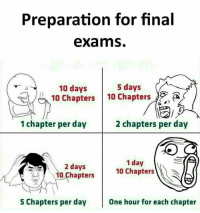 Twitter: BLB247 Snapchat : BELIKEBRO.COM belikebro sarcasm meme Follow @be.like.bro: Preparation for final  exams.  10 days  10 Chapters  5 days  10 Chapte  1 chapter per day  2 chapters per day  1 day  10 Chapters  2 days  10 Chapters  One hour for each chapter Twitter: BLB247 Snapchat : BELIKEBRO.COM belikebro sarcasm meme Follow @be.like.bro