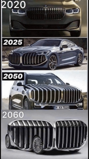 Present and future of BMW: Present and future of BMW