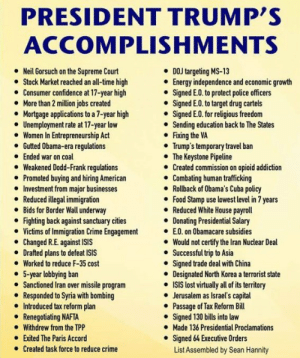 Just a short list of Trump's accomplishments: PRESIDENT TRUMP'S  ACCOMPLISHMENTS  Neil Gorsuch on the Supreme Court  Stock Market reached an all-time high  Consumer confidence at 17-year high  More than 2 million jobs created  Mortgage applications to a 7-year high  Unemployment rate at 17-year low  DOJ targeting MS-13  Energy independence and economic growth  Signed E.0. to protect police officers  Signed E.O. to target drug cartels  Signed E.O. for religious freedom  Sending education back to The States  Fixing the VA  Trump's temporary travel ban  The Keystone Pipeline  Created commission on opioid addiction  Combating human trafficking  Rollback of Obama's Cuba policy  Food Stamp use lowest level in 7 years  Reduced White House payroll  Donating Presidential Salary  EO. on Obamacare subsidies  Would not certify the Iran Nuclear Deal  Successful trip to Asia  Signed trade deal with China  *  ·Women In Entrepreneurship Act  Gutted Obama-era regulations  Ended war on coal  Weakened Dodd-Frank regulations  Promoted buying and hiring American  Investment from major businesses  Reduced illegal immigration  Bids for Border Wall underway  Fighting back against sanctuary cities  Victims of Immigration Crime Engagement  Changed R.E. against ISIS  Drafted plans to defeat ISIS  Worked to reduce F-35 cost  *  #5-year lobbying ban  * Sanctioned Iran over missile program  .Responded to Syria with bombing  · Designated North Korea a terrorist state  Introduced tax reform plan  Renegotiating NAFTA  Withdrew from the TPP  Exited The Paris Accord  Created task force to reduce crime  ISIS lost virtually all of its territory  Jerusalem as Israel's capital  Passage of Tax Reform Bill  Signed 130 bills into law  Made 136 Presidential Proclamations  Signed 64 Executive Orders  List Assembled by Sean Hannity  e Just a short list of Trump's accomplishments