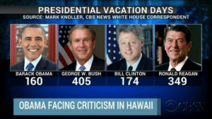 wzrdkelley:  facemafia:  neeshdageek:  noahcaine:  How president Obama's vacation days stack up against previous presidents. Interesting.   Oh.  Republicans like to relax huh  Bruh they taking whole years off : PRESIDENTIAL VACATION DAYS  SOURCE: MARK KNOLLER, CBS NEWS WHITE HOUSE CORRESPONDENT  BARACK OBAMA  GEORGE W. BUSH  405  BILL CLINTON  RONALD REAGAN  349  174  160  OCBEN  OBAMA FACING CRITICISM IN HAWAII wzrdkelley:  facemafia:  neeshdageek:  noahcaine:  How president Obama's vacation days stack up against previous presidents. Interesting.   Oh.  Republicans like to relax huh  Bruh they taking whole years off
