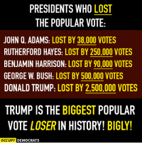 Sad!!  H/t Occupy Democrats: PRESIDENTS WHO LOST  THE POPULAR VOTE  JOHN Q. ADAMS: LOST BY 38.000 VOTES  RUTHERFORD HAYES: LOST BY 250,000 VOTES  BENJAMIN HARRISON: LOST BY 90,000 VOTES  GEORGE w. BUSH: LOST BY 500.000 VOTES  DONALD TRUMP: LOST BY 2,500,000 VOTES  TRUMP IS THE BIGGEST POPULAR  VOTE LOSER IN HISTORY! BIGLY!  OCCUPY DEMOCRATS Sad!!  H/t Occupy Democrats