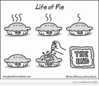 Memes, 🤖, and Pie: press.com  Life of Pie  THE  END  John Atkinson, wrong Hards  THIS! IS! DAMANLOLCOM!