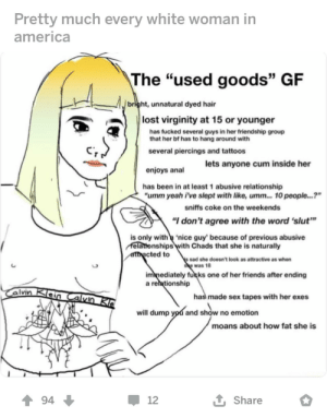 "The MGTOW subreddit borders on r/inceltears at times.: Pretty much every white woman in  america  The ""used goods"" GF  bright, unnatural dyed hair  lost virginity at 15 or younger  has fucked several guys in her friendship group  that her bf has to hang around with  several piercings and tattoos  lets anyone cum inside her  enjoys anal  has been in at least 1 abusive relationship  ""umm yeah i've slept with like, umm.. 10 people.?""  sniffs coke on the weekends  ""I don't agree with the word 'slut""  is only with 'nice guy' because of previous abusive  felationships with Chads that she is naturally  atthacted to  e sad she doesn't look as attractive as when  she was 18  immediately fucks one of her friends after ending  a rehationship  Calvin Klein Calvin Kle  has made sex tapes with her exes  will dump you and show no emotion  moans about how fat she is  1 Share  94  12 The MGTOW subreddit borders on r/inceltears at times."
