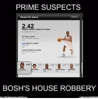 Meme, Nba, and Game: PRIME SUSPECTS  View All  Steals Per Game  2.42  Regular season Steals Per Game  in steals Per Game  All Time Leader  Alvin Robertson -1985-86  Last Season Leader  2.53  Lowest Season Leader  Baron Davis aoo6-o?  2.14  2.03 5.  2.41 3  2.26 4.  2.00  Chns Paul  Ricky Rubio  Mike Conley  Kemba Walker  Monta Ellis  BOSH'S HOUSE ROBBERY Robbery Suspects!