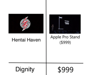 Apple, Hentai, and Pro: Pro Stand  $999  Apple Pro Stand  ($999)  Hentai Haven  $999  Dignity It's a no-brainer