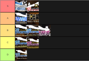 Tier List of Pursuit Themes in the Ace Attorney Games. (I'm not saying some of thes are bad, I'm just saying some are more intense and awesome): PROFESSOR LAytOn  Phoenisce Apula Ju  ALLorne  Phoeni  Wrigha/e1  Ace Attorney  Phoen ce Puen  Ctornittorntr  Dual Destfustice-ForA  Attorne  als and Tribulat  NVESTIGATION  AGtorne  Spirit of Justie  B. Tier List of Pursuit Themes in the Ace Attorney Games. (I'm not saying some of thes are bad, I'm just saying some are more intense and awesome)