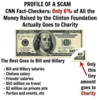 Chelsea, Facts, and Friends: PROFILE OF A SCAM  CNN Fact-Checkers  Only 6% of All the  Money Raised by the Clinton Foundation  Actually Goes to Charity  HL 33477911 F  L12  HL 33477911 F  The Rest Goes to Bill and Hillary  Only  Bill and Hillary salaries  this  Chelsea salary  tiny  Friends' salaries  amount  $50 million on travel  goes to  $2 million on private jets  Charity  Parties and events, etc PASS THIS ON!  Cold Dead Hands