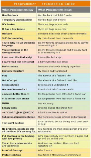 Programmer Translation Guide: Programmer Translation Guide
