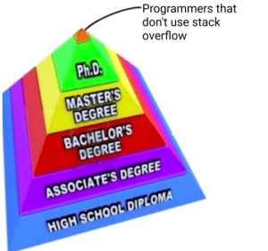 How is that possible: Programmers that  don't use stack  overflow  Ph.D.  MASTER'S  DEGREE  BACHELOR'S  DEGREE  ASSOCIATE'S DEGREE  HIGH SCHOOL DIPLOMA How is that possible