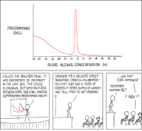 This explains so much: PROGRAMMING  SKILL  BLOOD ALCOHOL CONCENTRATION  (%)  CALLED THE BALLMER PEAK, ITHOVEVER, ITS A DELICATE EFFECT  WAS DISCOVERED BY MICROSOFT  IN THE LATE 80s. THE CAUSE  S UNKNOWN, BUT SOMEHOW A BAC CODERS A YEARS SUPPLY OF WHISKEY  BETWEEN a129% AND 0138% CONFERS | | AND TELL THEM TO GET CRACKING.  SUPERHUMAN PROGRAMMING ABILITY  ...HAS THAT  EVER HAPPENED?  REQUIRING CAREFULCALIBRATION-  YOU CANT JUST GVE A TEAM OF  REMEMBER  TO CET CRACKING.WGouSME?  I KNEW IT! This explains so much