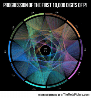 epicjohndoe:  The First 10,000 Digits Of Pi Illustrated: PROGRESSION OF THE FIRST 10,000 DIGITS OF PI  9  0  you should probably go to TheMetaPicture.com epicjohndoe:  The First 10,000 Digits Of Pi Illustrated