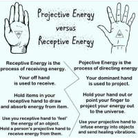 ✨✨✨✨: Projective Energy  versus  Receptive Energy  J  Pojective Energy is the  Receptive Energy is the  process of receiving energy. process of directing energy  Your off hand  Your dominant hand  is used to receive.  is used to project.  Hold your hand out or  Hold items in your  receptive hand to draw  point your finger to  project your energy out  and absorb energy from item.  to the universe.  Use you receptive hand to feel  Use your projective hand to  the energy of an object.  Hold a person's prejective and to  infuse energy into objects  receive energy from them.  and send healing vibrations. ✨✨✨✨